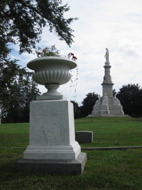 National Cemetery, Gettysburg